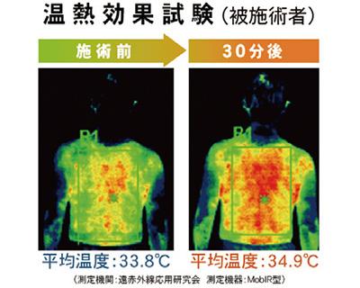 筋肉ストレッチで基礎代謝アップ、温熱効果で血流量もアップ